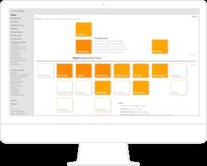 Beispielansicht Startseite Büro-Intranet. Die Startseite kann an das Büro-Design angepasst werden.